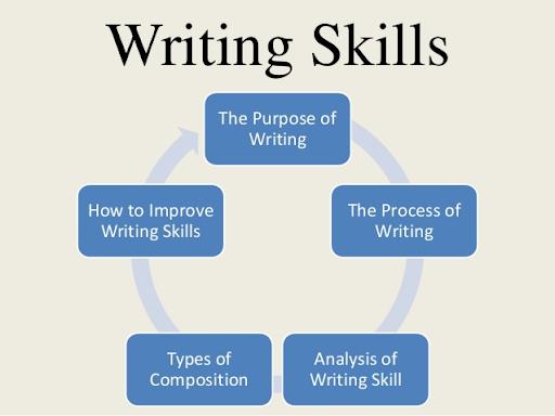 BA-writing skills