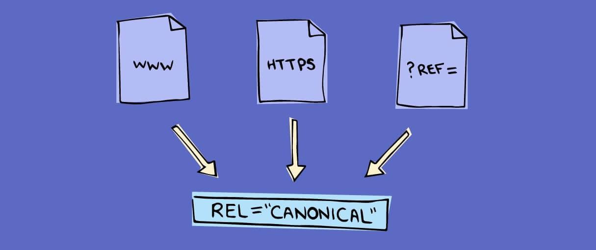 Canonical là gì? (Nguồn: shopify.com)