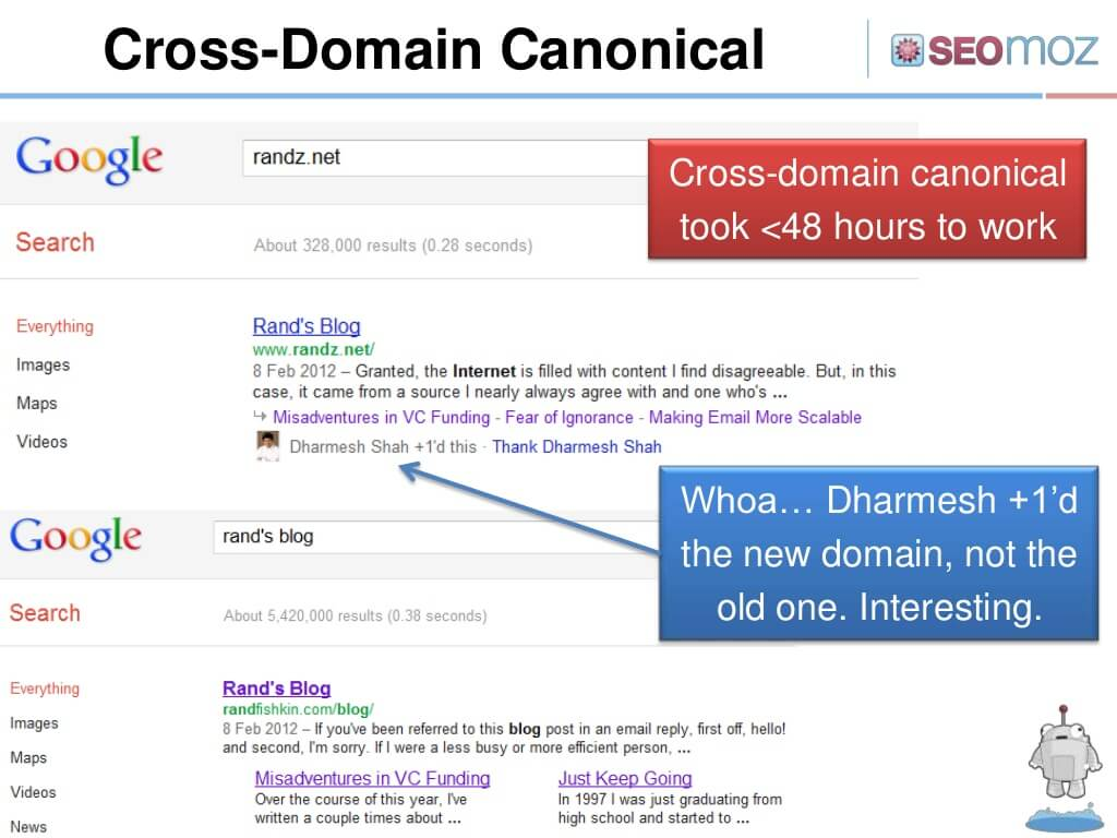 Lưu ý khi dùng Cross-domain Canonical trong SEO (Nguồn: slideshare.net)