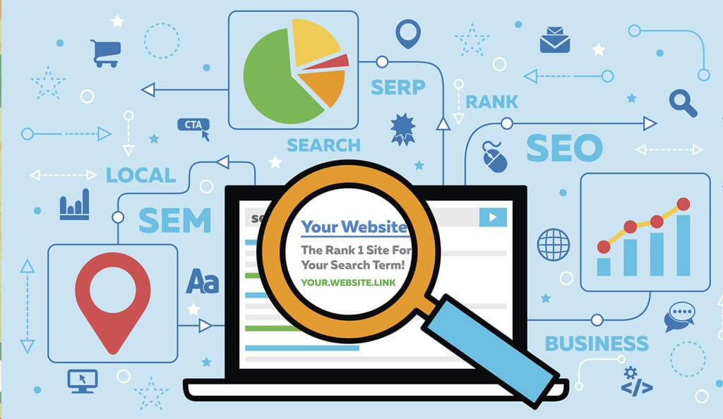 Dùng Canonical URLs để xác định URL muốn công cụ tìm kiếm hiển thị (Nguồn: drumcreative.com)