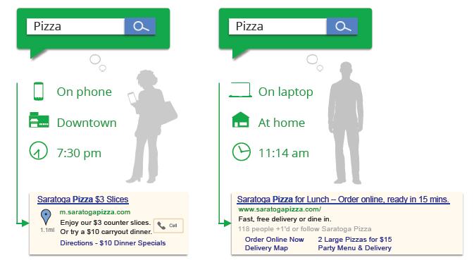 Khác biệt giữa tìm kiếm trên di động và trên desktop